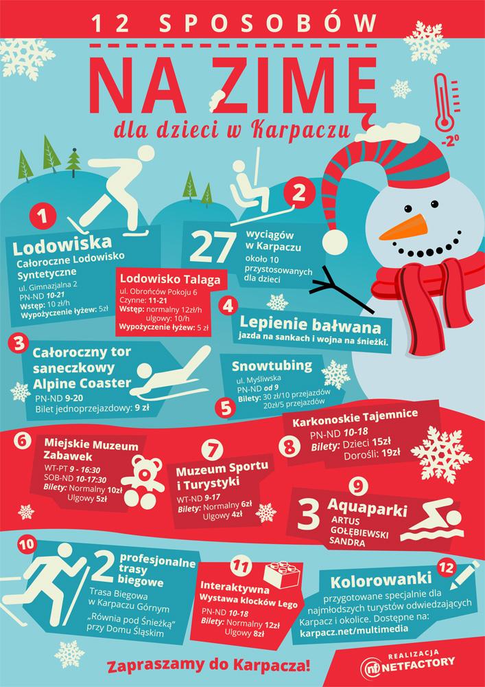Infografika 12 sposobów na zimę dla dzieci w Karpaczu